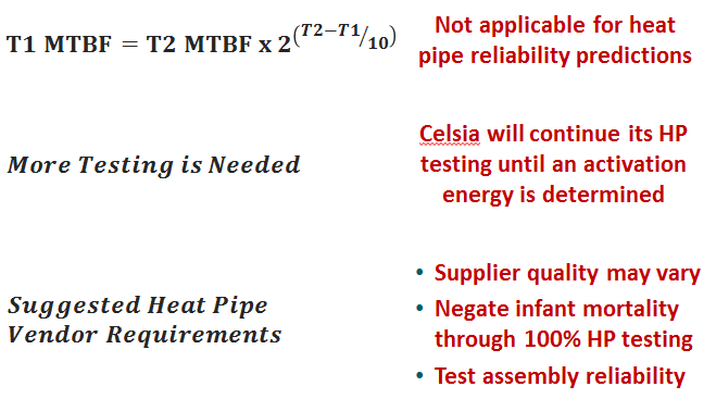 Heat Pipe Reliability Summary
