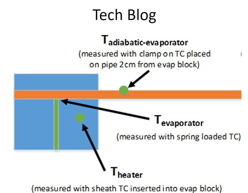 Guidelines for Circular Heat Pipe Thermal Testing
