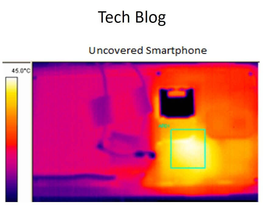 Using Fans and Heat Pipes to Cool Smartphones