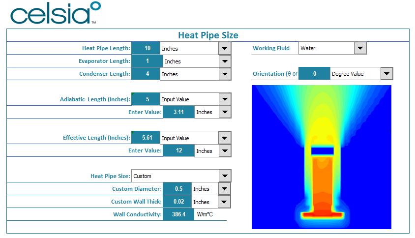 Heatsink performance advanced model