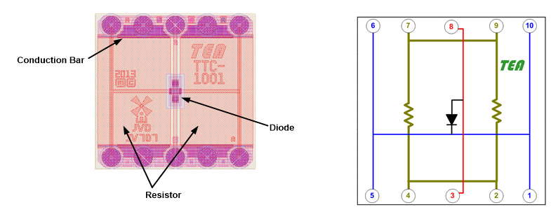1mm Thermal Test Chip
