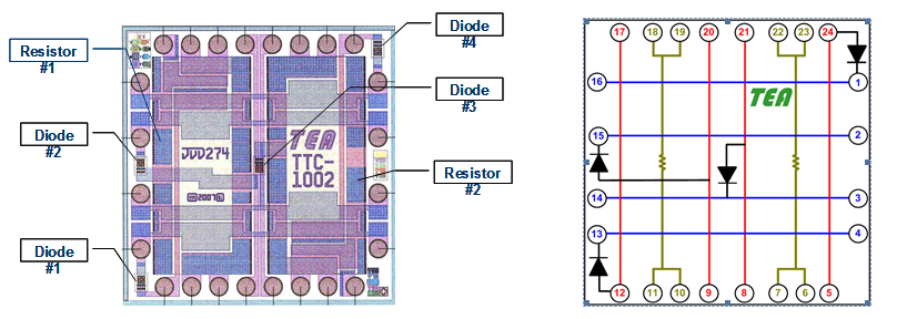 2.54mm Thermal Test Chip