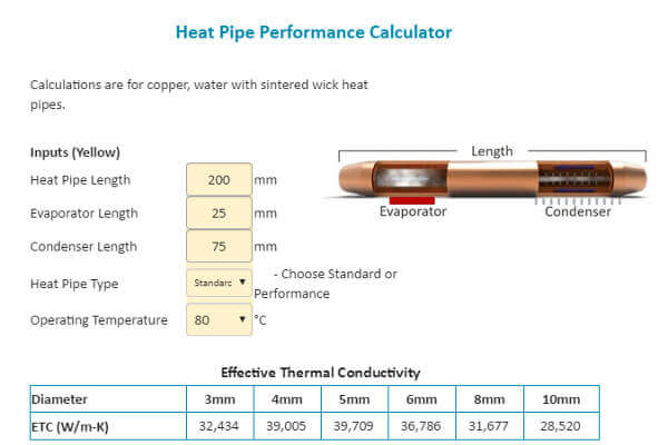 Heat Pipe Performance Calculator