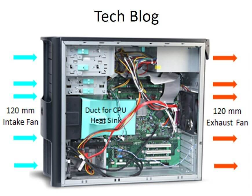 BTX Desktop PCs – A Thermally Superior System Design That Failed Horribly