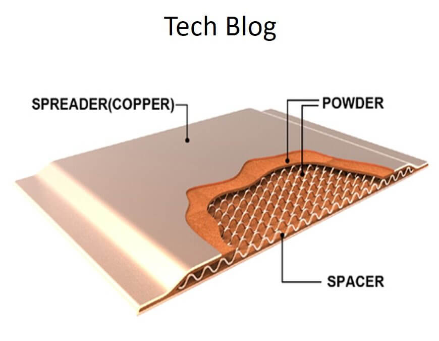 Discover a Low Cost Vapor Chamber Heat Sink