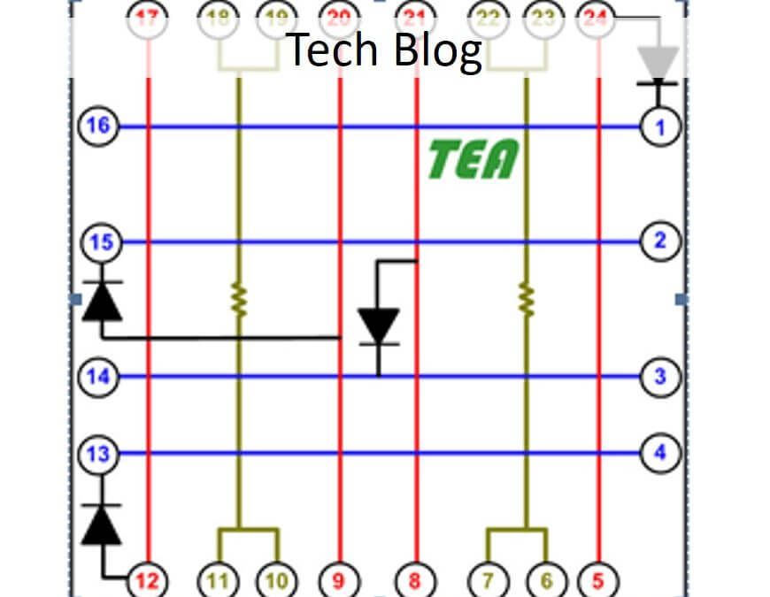 Thermal Test Chips – A Quick Explanation