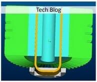 Understanding 3D Vertical Vapor Chambers