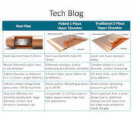 Heat Pipes and Vapor Chambers – What's the Difference?