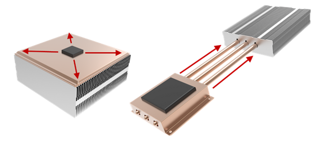 Typical usage scenario for vapor chamber and heat pipes
